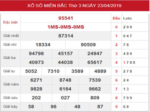 Thống kê XSMB – Phân tích KQXSMB thứ 4 ngày 24/04/2019