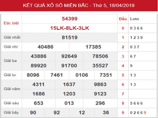 Thống kê XSMB – Phân tích KQXSMB thứ 6 ngày 19/04/2019