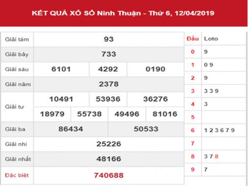 Dự đoán XSNT – Phân tích KQXS Ninh Thuận thứ 6 ngày 19/04/2019