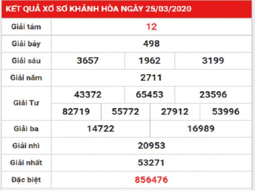 Thống kê kết quả xổ số Khánh Hòa ngày 29/03/2020 chuẩn xác