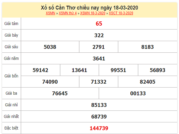 Xo-so-Can-Tho-ngay25-3-2020-min