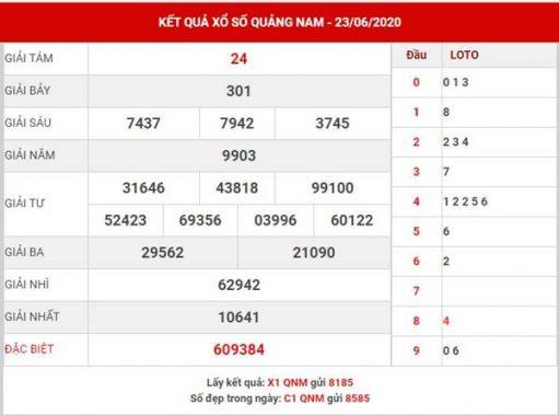 Phân tích SX Quảng Nam thứ 3 ngày 30-6-2020