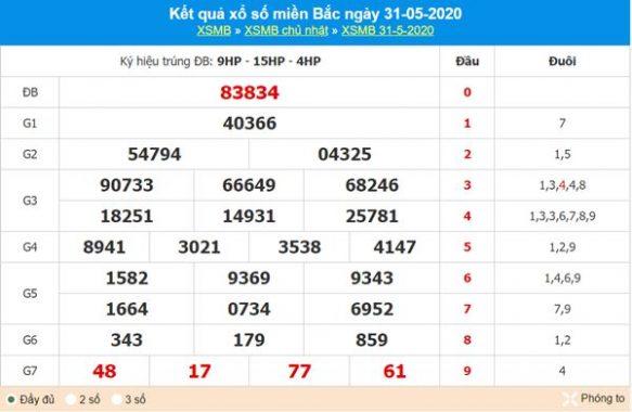 Soi cầu XSMB 1/6/2020 chốt KQXS miền Bắc chuẩn xác