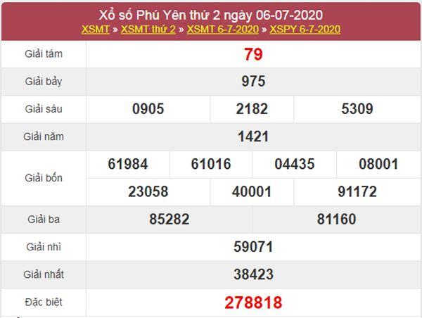 Soi cầu KQXS Phú Yên 13/7/2020 cực chuẩn cùng chuyên gia