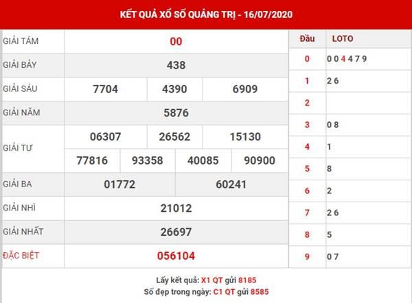Thống kê SX Quảng Trị thứ 6 ngày 23-7-2020