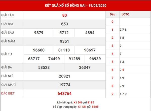 Phân tích KQXS Đồng Nai hôm nay thứ 4 ngày 26-8-2020