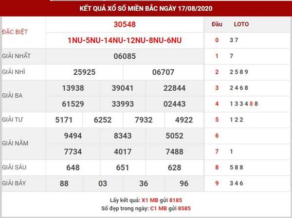 Thống kê kết quả xổ số miền bắc thứ 3 ngày 18-8-2020