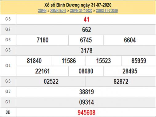 Soi cầu XSBD ngày 7/8/2020, soi cầu xổ số Bình Dương hôm nay