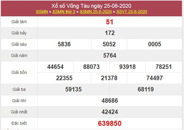 Soi cầu KQXS Vũng Tàu 1/9/2020 thứ 3 siêu chuẩn xác