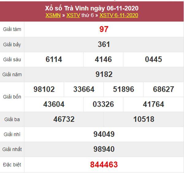 Soi cầu XSTV 13/11/2020 chốt lô số đẹp Trà Vinh thứ 6