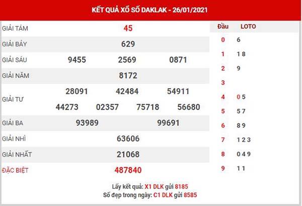 Soi cầu XSDLK ngày 2/2/2021