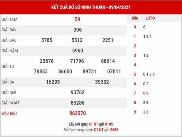 Phân tích XSNT ngày 16/4/2021 - Phân tích KQ Ninh Thuận thứ 6 chuẩn xác
