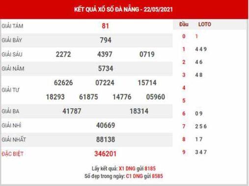 Phân tích XSDNG ngày 26/5/2021 – Phân tích KQXS Đà Nẵng thứ 4